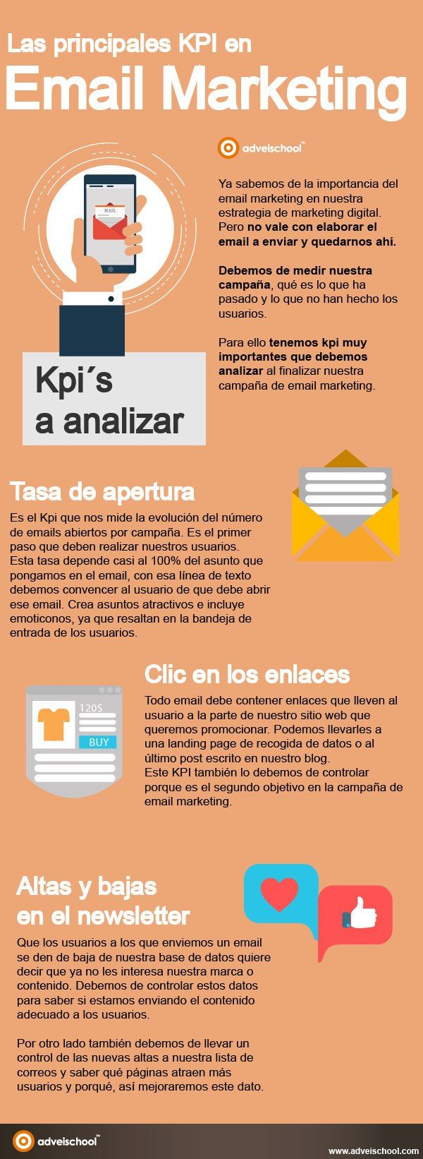 Principales KPI del email marketing #infografía