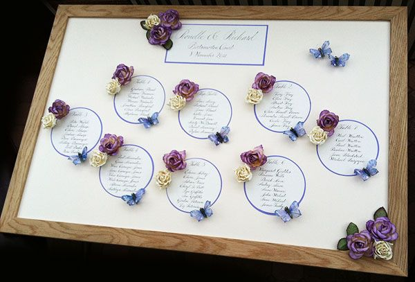 10 best Wedding Table Plan Ideas images on Pinterest Wedding table