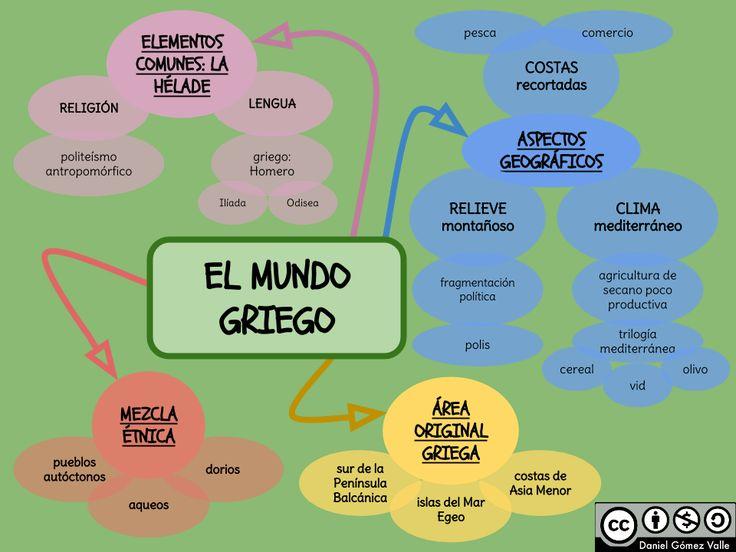 Esquemas y mapas conceptuales de Historia: La Antigua Grecia