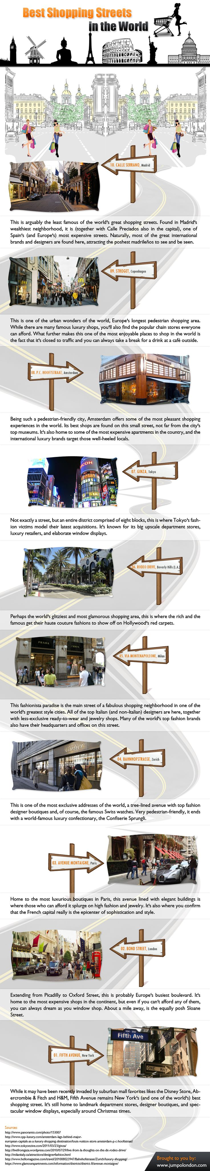 Best Shopping Streets in the World #Infographic #Shopping #Travel