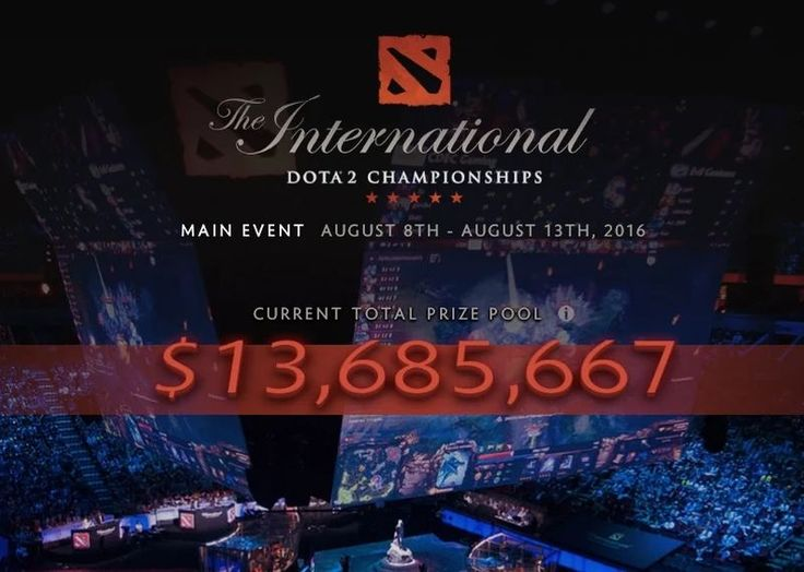 The International 6 Main Qualifiers update