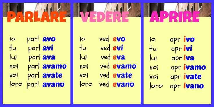 Italian past tense IMPERFETTO