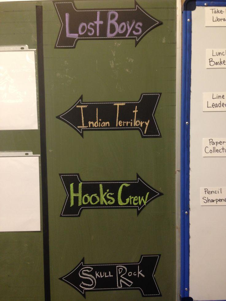 Classroom Table Name Ideas ~ Best classroom table names ideas on pinterest