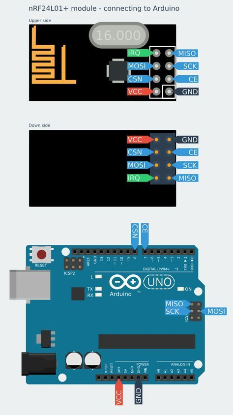 Connecting nRF24L01 and Arduino-wireless communication