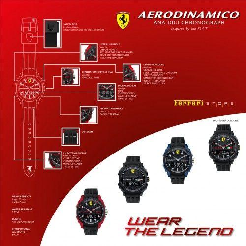 Scuderia Ferrari Aerodinamico Chronograph Watch Exclusive Carbon NEW  #ferrari #ferraristore #watch #collection #new #aerodinamico #cronograph #exclusive #prancinghorse #cavallinorampante #passion #infographic