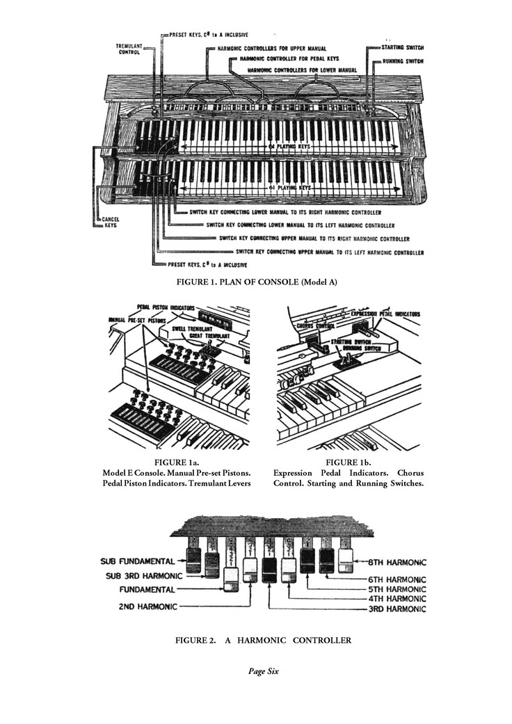 Specs from a 1930s Hammond Organ A, B, E series brochure. Precursors to the infamous B and C lines.  Original found at archive.org