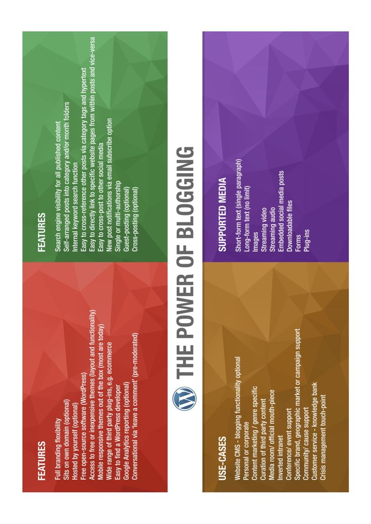 The Power of Blogging. #net101 #socialmedia