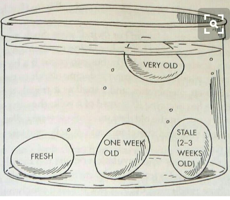 Have you tried submerging eggs in water to test their freshnes?