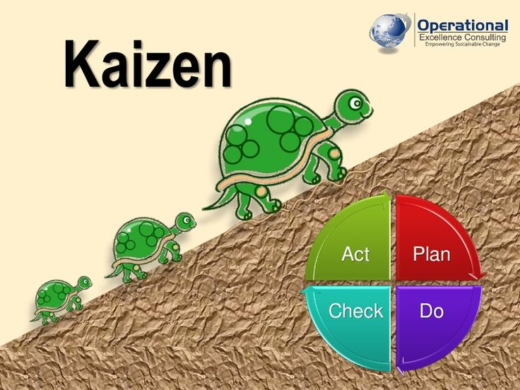 kaizen-by-allan-ung-managing-consultant-operational-excellence-consulting by OPERATIONAL EXCELLENCE CONSULTING via Slideshare