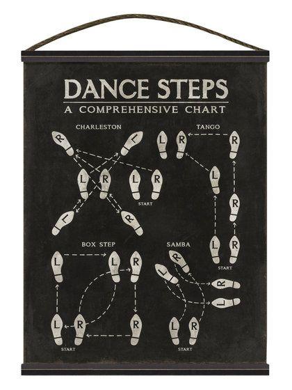 Dance Steps Charleston Tango (Canvas Tapestry)