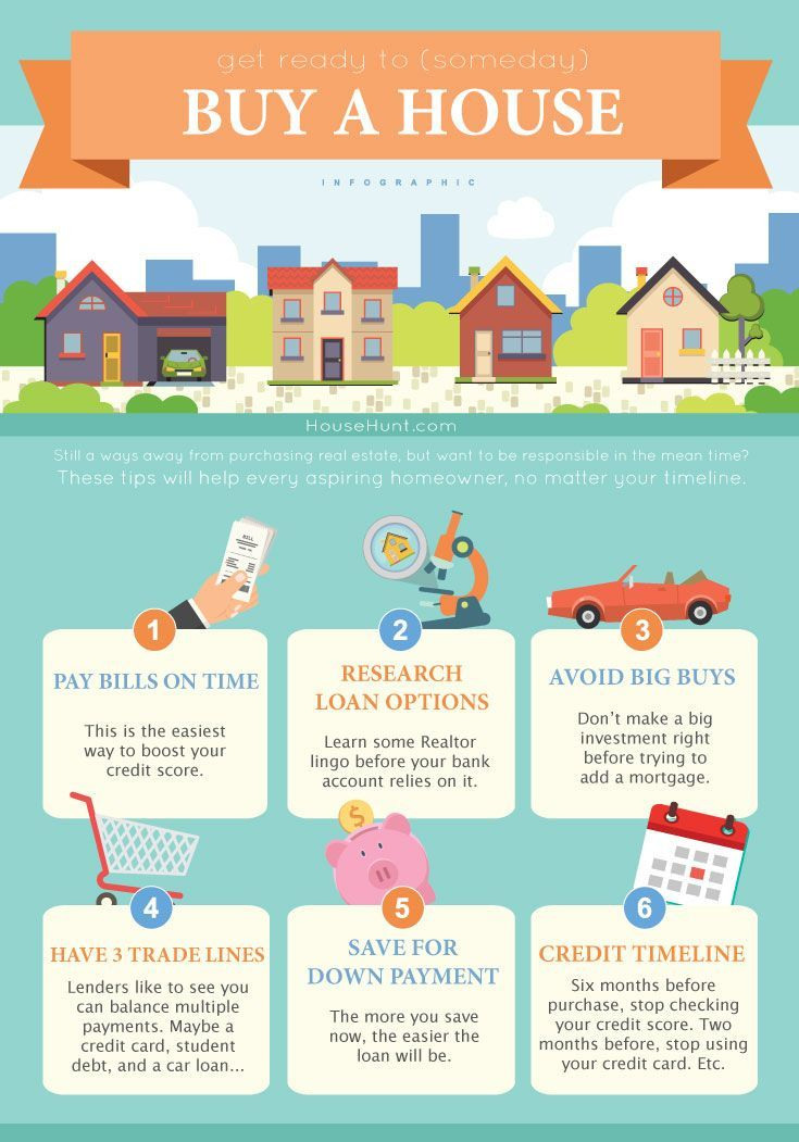 6 tips to get ready to buy a house someday