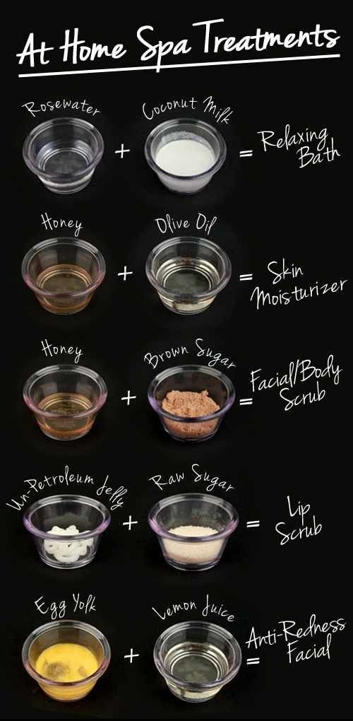 Easy at-home spa treatments with two ingredients.