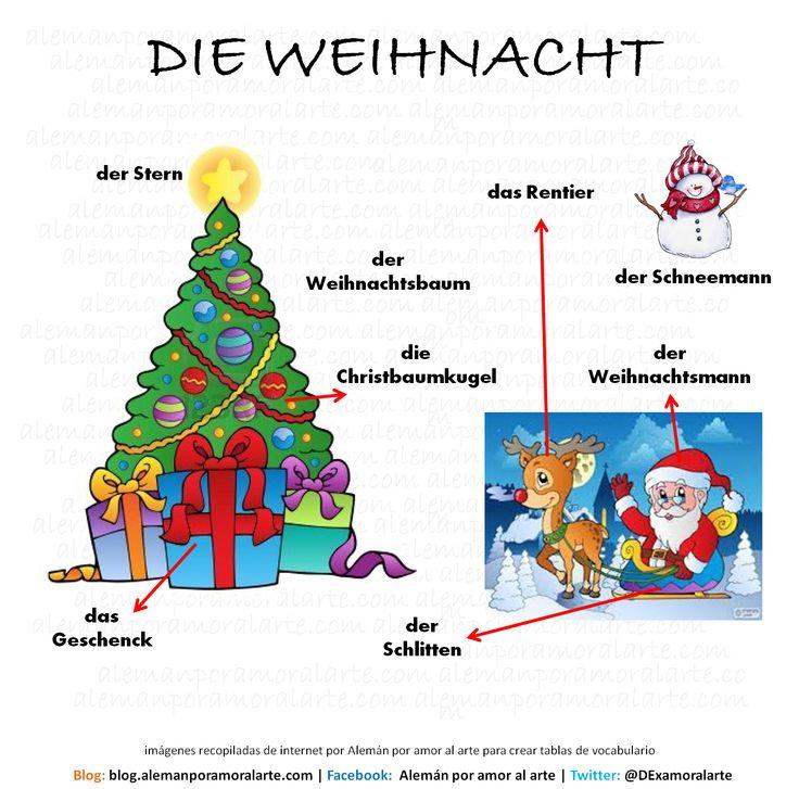 Algo de vocabulario sobre la navidad