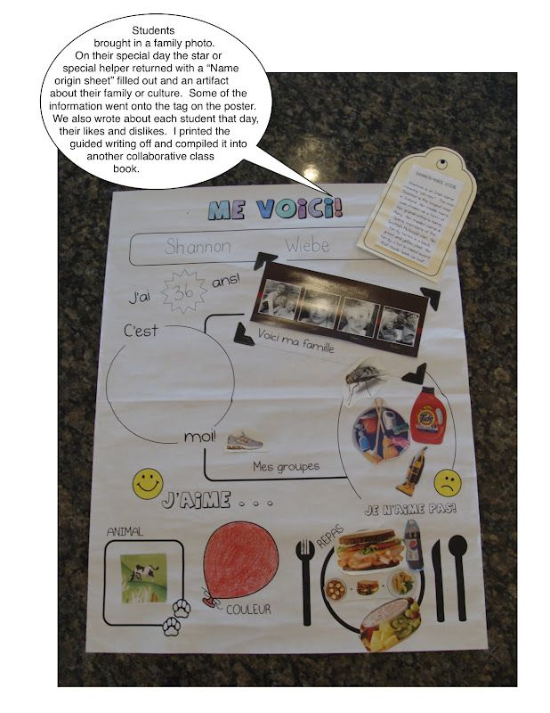 About me and my groups poster project - social studies K-grade 1 (teacher example, free printable and ideas at link).