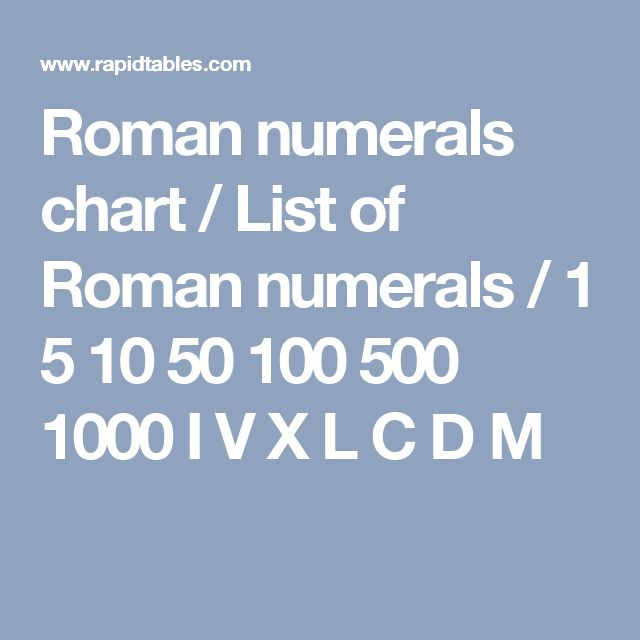 Roman numerals dates in Melbourne