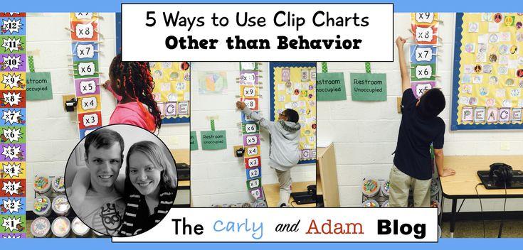 clip_charts_behavior