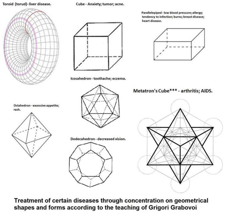 GG geometric shapes for disease