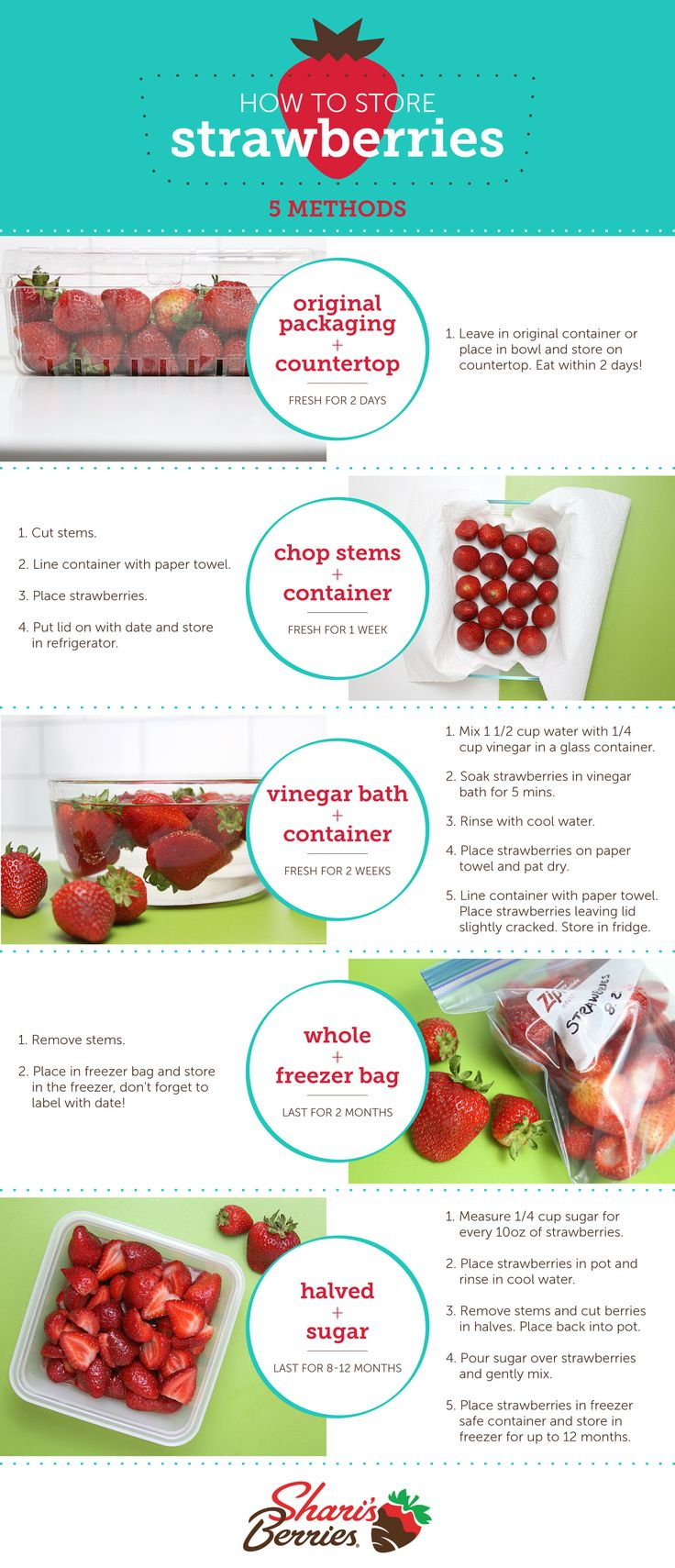 how to keep strawberries fresh in lunch box