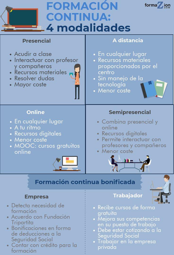 Best 12 Formación y empleo images on Pinterest | Empleos, Noticia y ...