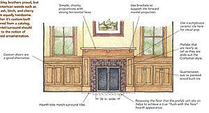 Ideas for making a a prefab fireplace look like it belongs