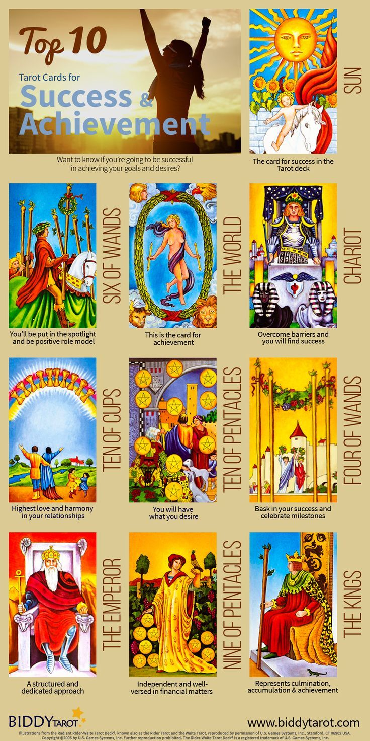 Tarot Cards And Important Life Events: Pinterest • The World's Catalog Of Ideas