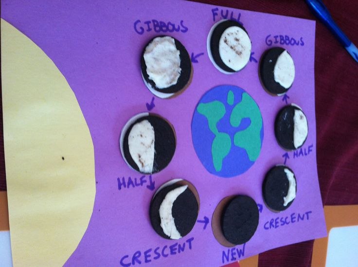 PHASES OF THE MOON - There are much cleaner versions of this on Pinterest, but here is my contribution to this awesome fun activity. Use Oreo cookies to represent the phases of the moon. Have the kids yell out which type of moon they want to eat first. #preschool #science #moon #phases #space