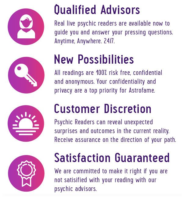 Psychic Reading online by Chat or Phone on Astrofame.com