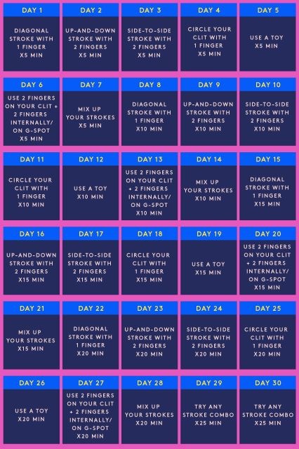 Your day-by-day challenge calendar. #refinery29 http://www.refinery29.com/2016/01/100343/30-day-masturbation-challenge#slide-2
