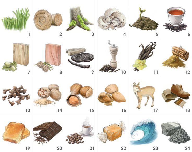 Zigarren-Aroma-Set (24 Aromen) : 1.geschnittenes Gras, 2.Heu, 3.Moos, 4.Pilz, 5.Boden, 6.schwarzer Tee, 7.Eiche, 8.Zeder, 9.Lakritz, 10.Pfeffer, 11.Vanille, 12.Zimt, 13.Nelke, 14.Muskatnuss, 15.Haselnuss, 16.Mandel, 17.Moschus, 18.Leder, 19.Toast, 20.Schokolade, 21.Kaffee, 22.Karamell, 23.Jod, 24.Teer