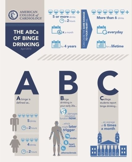 Fact Sheets - Binge Drinking