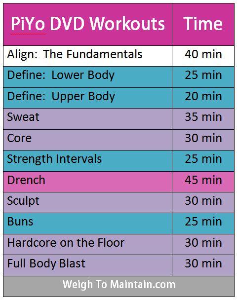 PiYo workout times