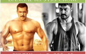 Aamir Khan's 'Dangal' beats 'Sultan' and 'PK' to become highest Bollywood grosser