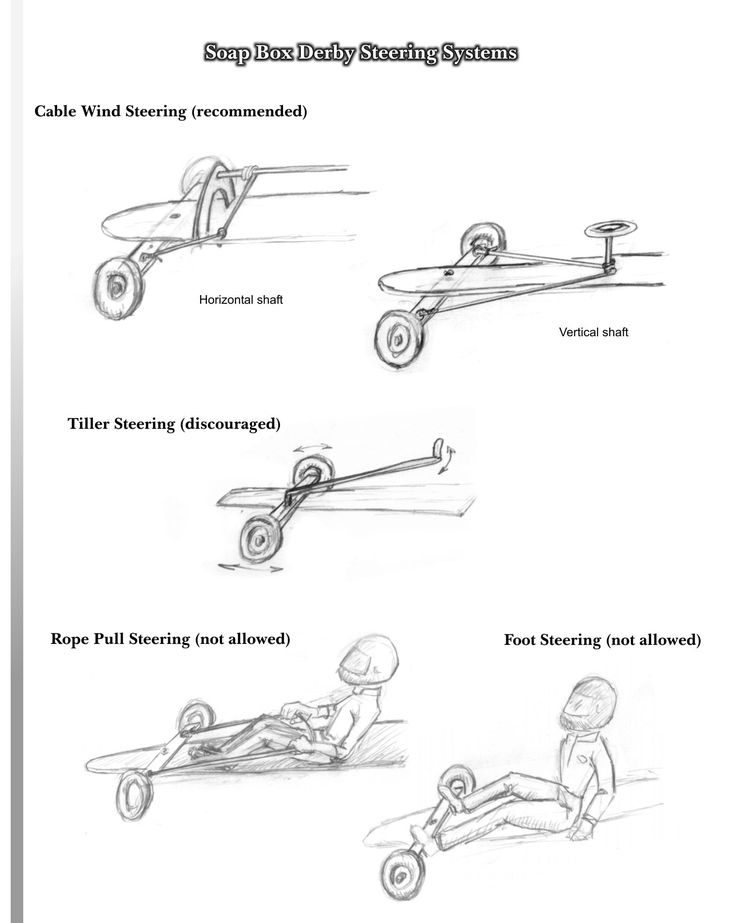 Types Of Steering For Soap Box Derby Cars Soapbox Derby Ideas