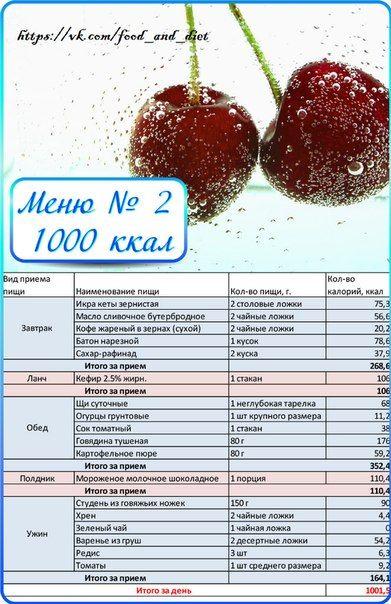 РАЦИОН 1000 ккал