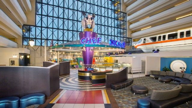 The best 8 day general Disney World trip plan for families from @WDWPrepSchool monorail goes thru Contemporary Resort