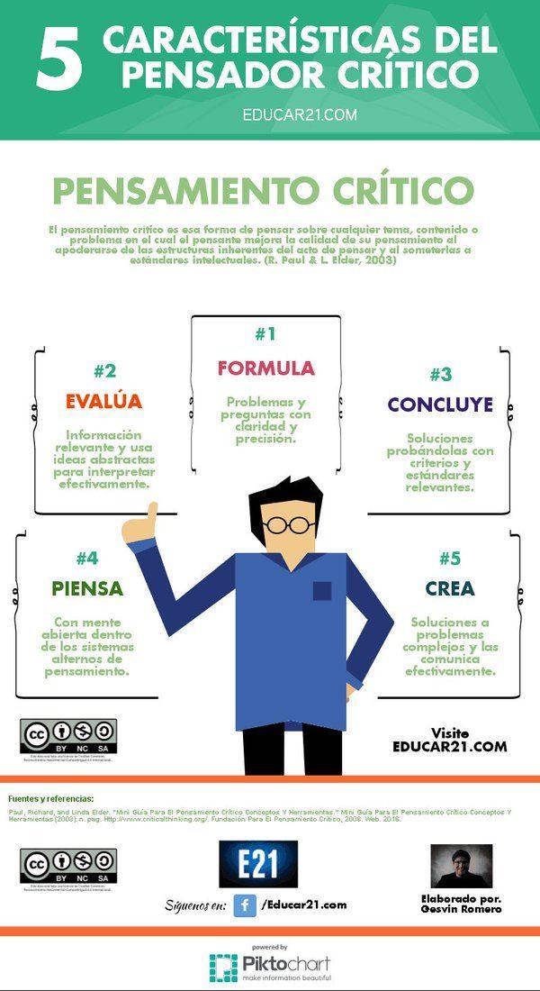 Formar y reconocer las características de un pensamiento crítico.