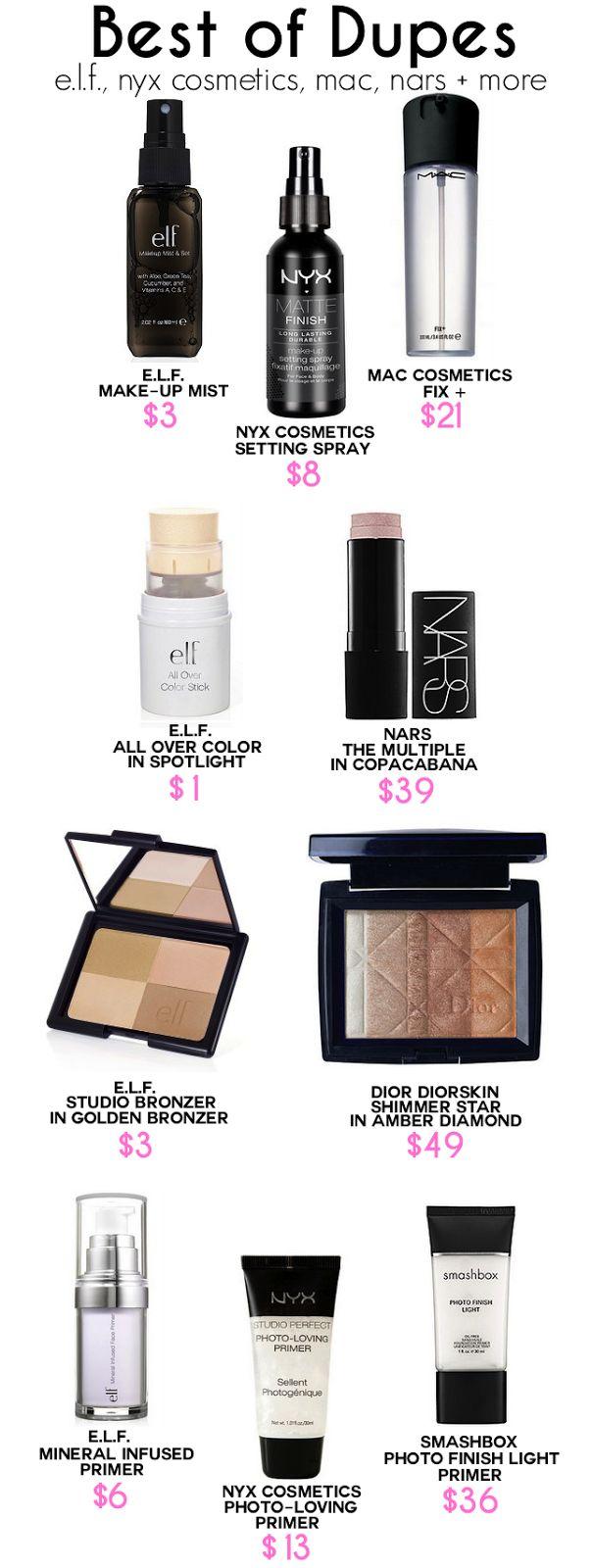 Dupe Guide, Makeup Dupes Guide, Elf Dupes, Nars Makeup Dupes, Smashbox Dupes