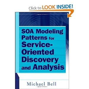 Be taught the essential tools for developing a sound service-oriented structure    SOA Modeling Patterns for Service-Oriented Discovery and Analysis introduces a universal, easy-to-use, and the nimble SOA modeling language to facilitate the service identification and examination life cycle stage. This enterprise and technological vocabulary will benefit your service development endeavors and foster organizational software asset reuse and consolidation, and discount of expenditure.
