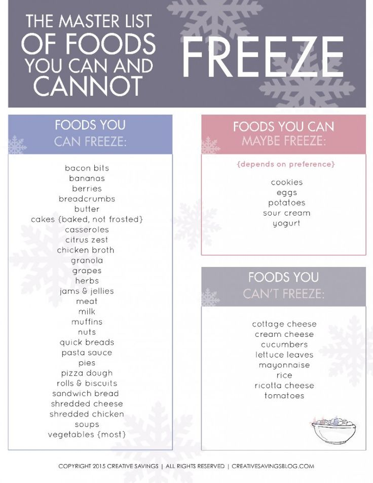 Use this master list of foods you can and cannot freeze to preserve all your ingredients with confidence! Now you know exactly what gets mushy and what stays fresh. Available in a convenient printable to hang right on your fridge or freezer.