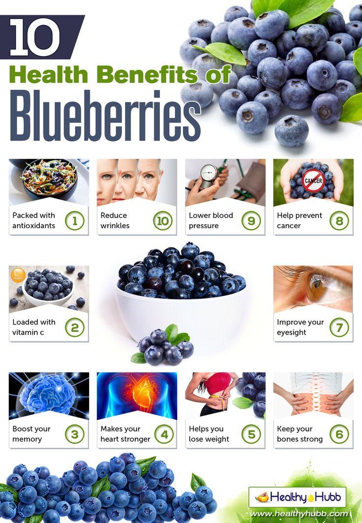 10 Health Benefits of Blueberries.   www.bacrac.co.uk