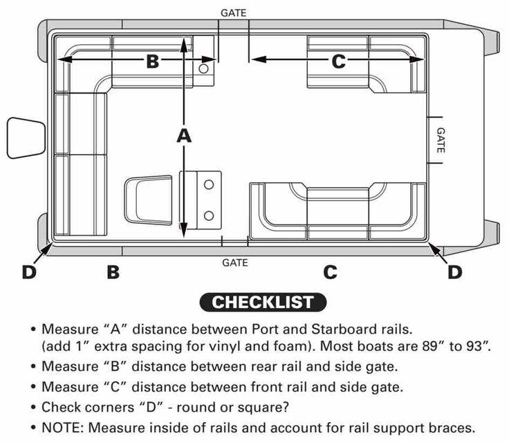 Checklist for measuring pontoon furniture.