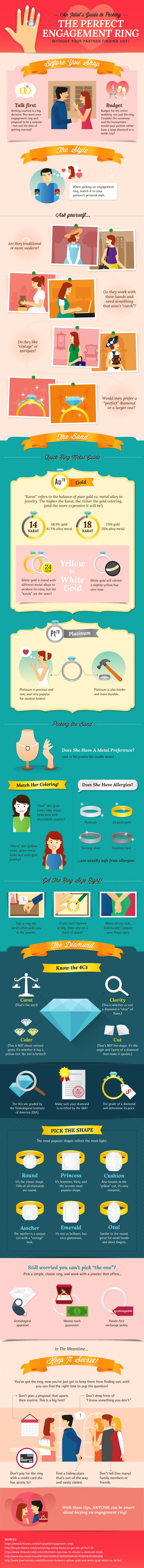 An idiot's guide to picking the perfect engagement ring (infographic) - DAILY WAFFLE