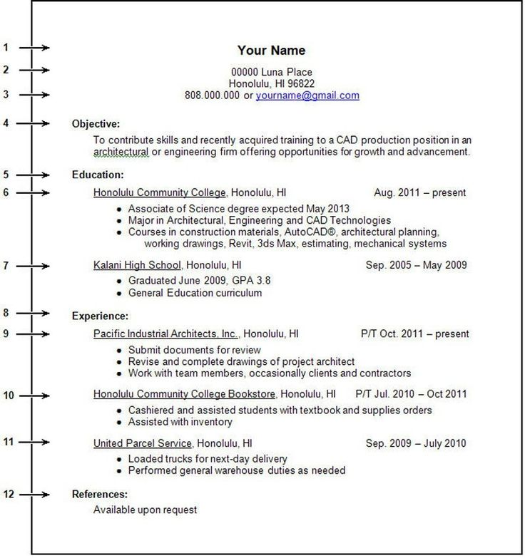 4210 best Resume Job images on Pinterest Job resume, Resume - how to make a good resume for a job