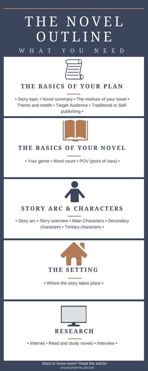 37 best writing images on Pinterest Writing tips, Narrative poetry