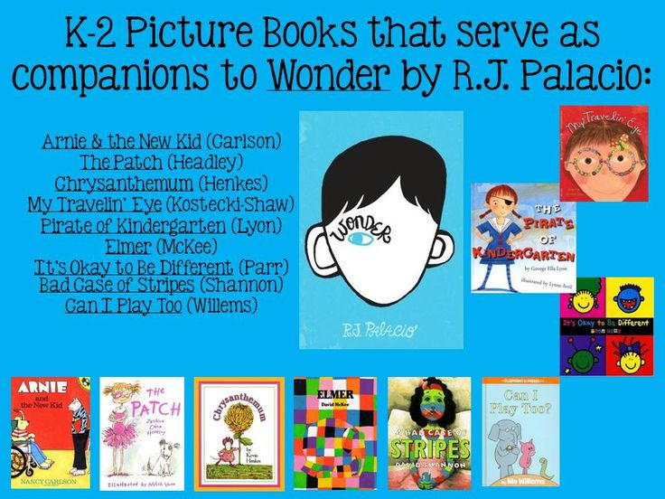 K-2 Picture Books that Serve as Companions to Wonder by R.J. Palacio
