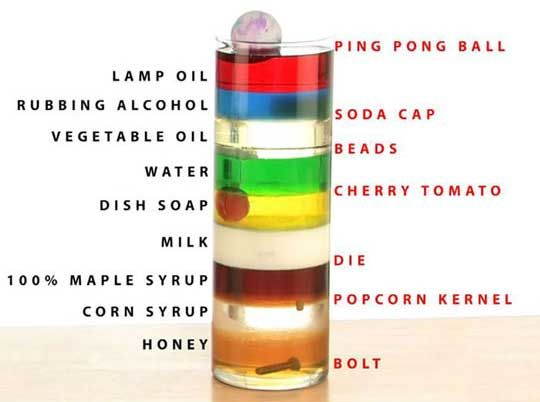 Nine layers of liquid density…