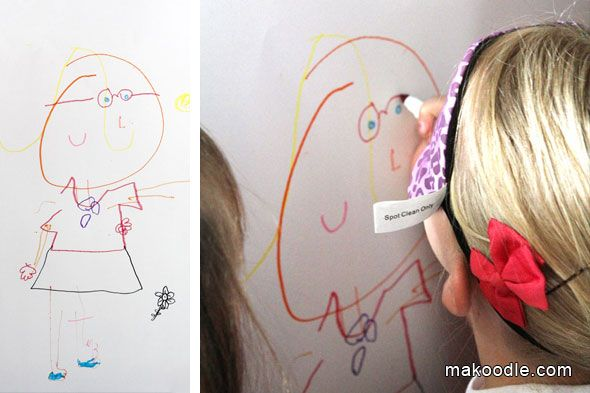 Each girl took a turn being blindfolded and each girl had to draw something about the birthday girl.  So someone was assigned to draw her head, another her eyes, etc.