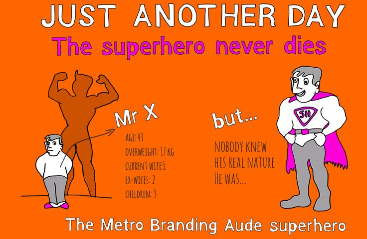 Animated infographic, you can watch it here:  http://download.aude.pl/superhero/index.html