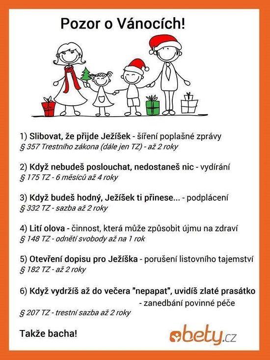 Pozor o Vánocích!