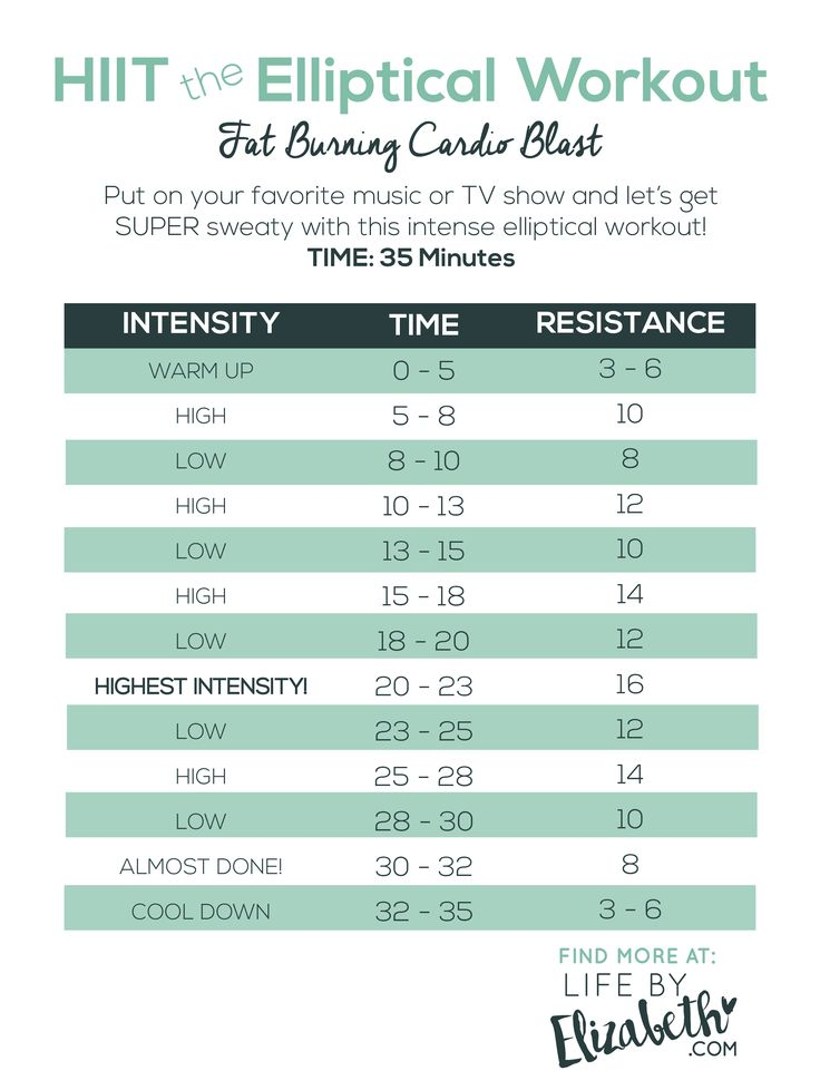 HIIT The Ellipitical Workout - cardio session to burn fat FAST, and have fun while doing it! This is a great one to get your heart rate up high!! Saving for later!
